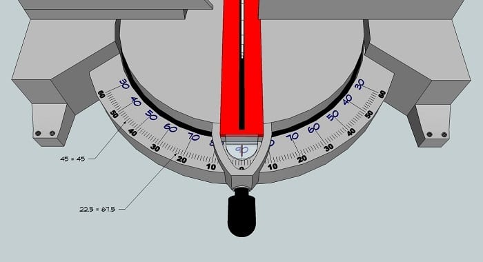 Illustrated Miter Saw Scale